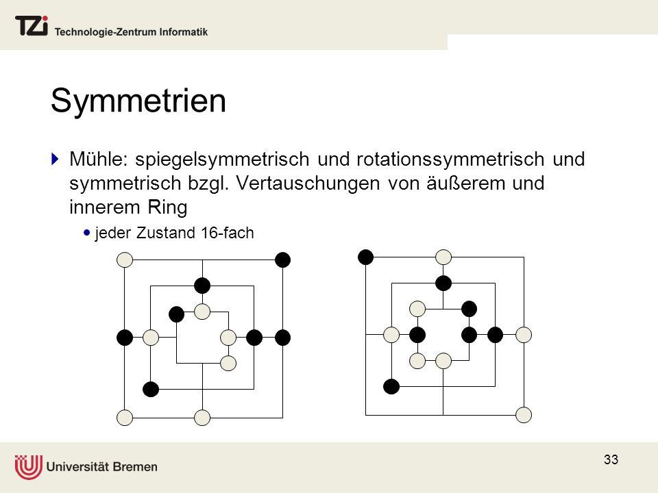 Symmetrien Mühle: spiegelsymmetrisch und rotationssymmetrisch und symmetrisch bzgl. Vertauschungen von äußerem und innerem Ring.
