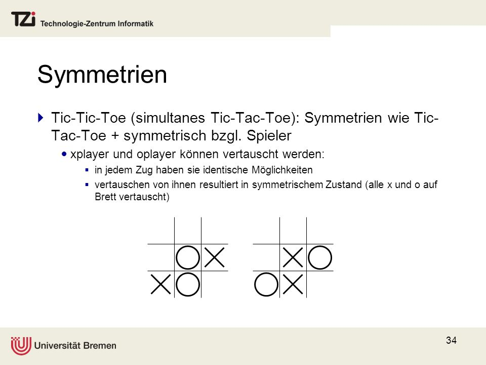 Symmetrien Tic-Tic-Toe (simultanes Tic-Tac-Toe): Symmetrien wie Tic-Tac-Toe + symmetrisch bzgl. Spieler.