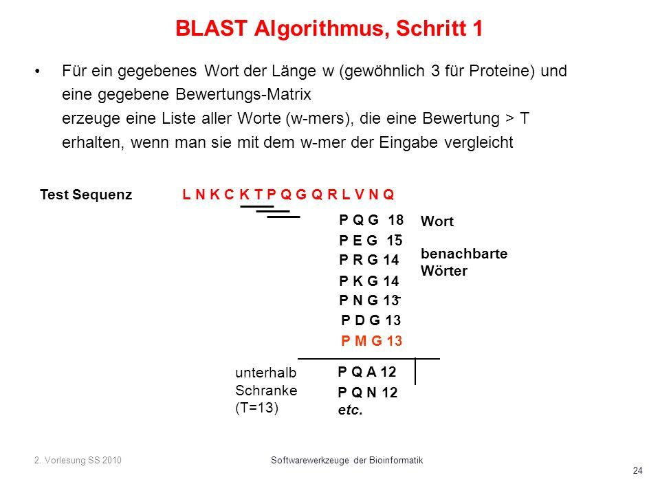BLAST Algorithmus, Schritt 1