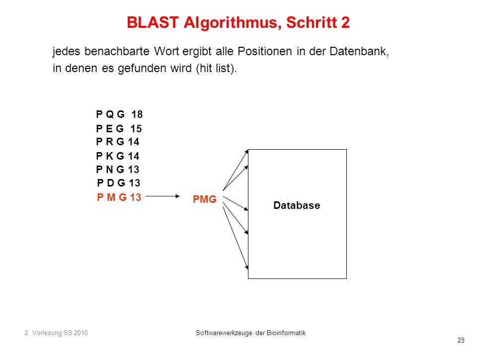 BLAST Algorithmus, Schritt 2