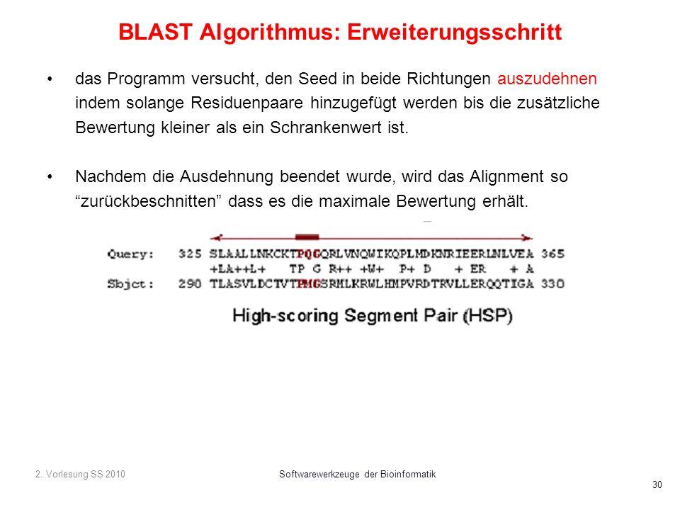 BLAST Algorithmus: Erweiterungsschritt