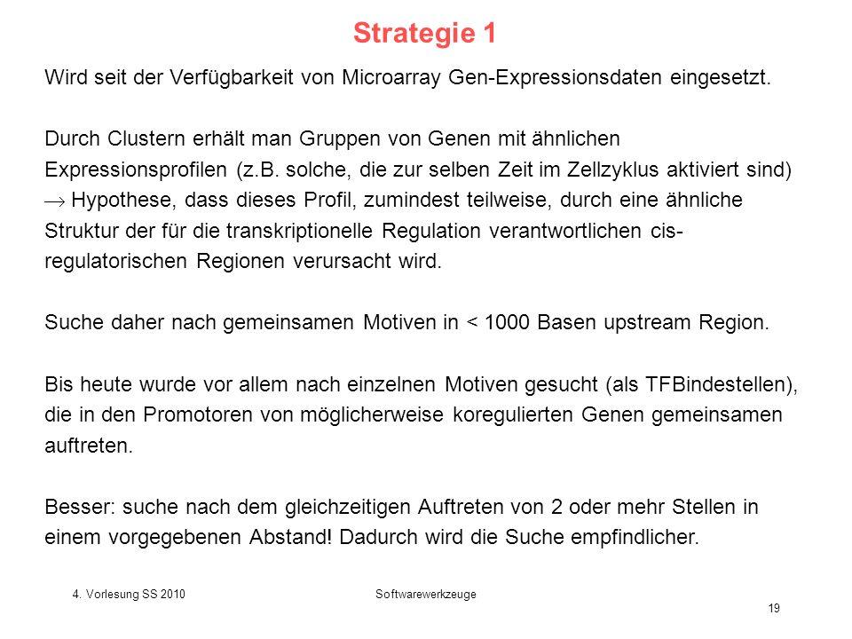 Strategie 1 Wird seit der Verfügbarkeit von Microarray Gen-Expressionsdaten eingesetzt.
