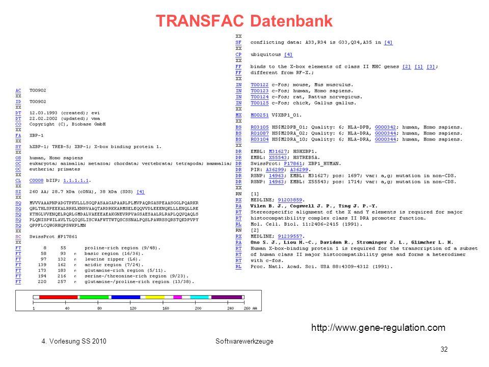 TRANSFAC Datenbank http://www.gene-regulation.com 4. Vorlesung SS 2010