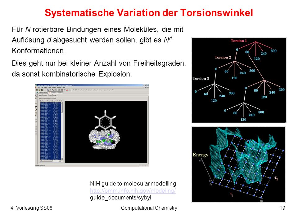 Systematische Variation der Torsionswinkel