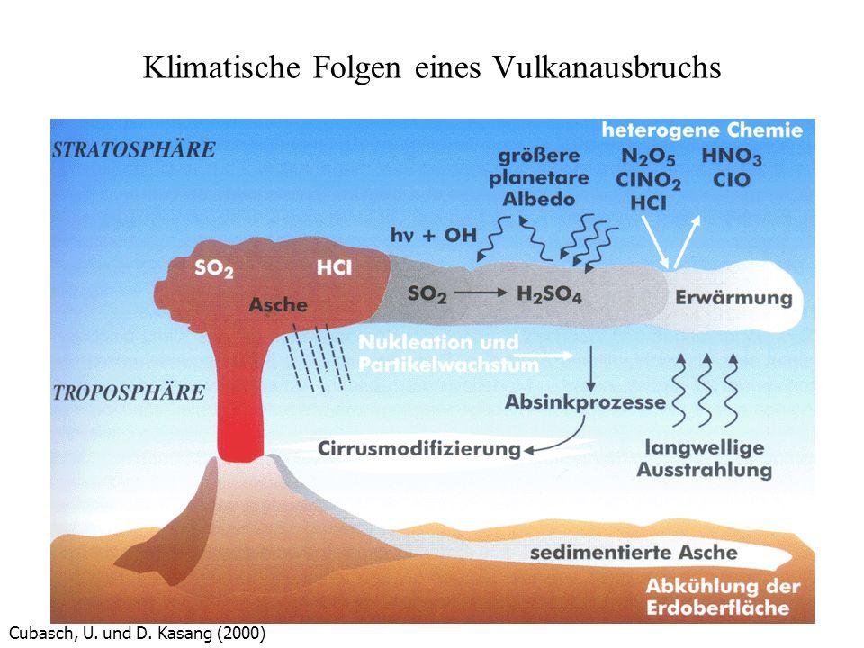 Klimatische Folgen eines Vulkanausbruchs