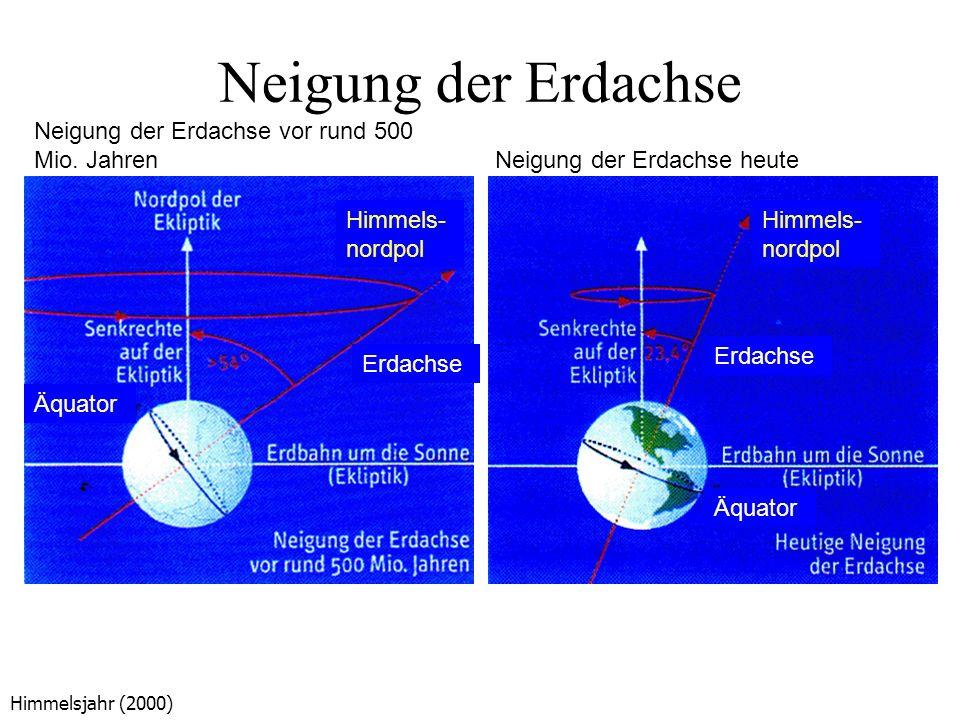 Neigung der Erdachse Neigung der Erdachse vor rund 500 Mio. Jahren