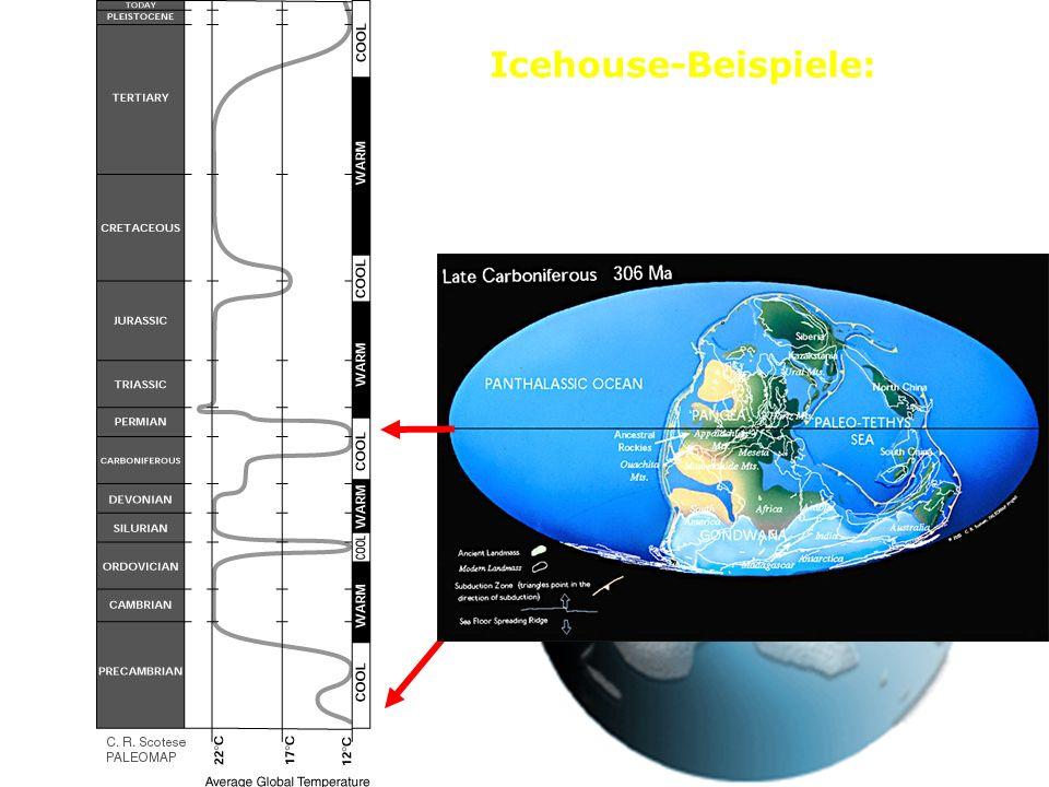 """Icehouse-Beispiele: Proterozoikum, """"Snowball Earth 60 Ma 300 Ma"""