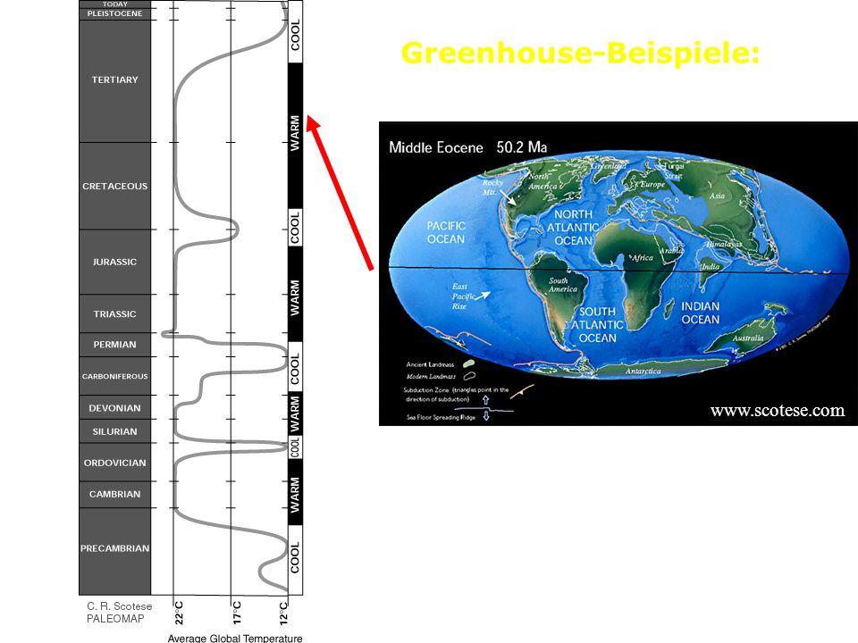 Greenhouse-Beispiele: