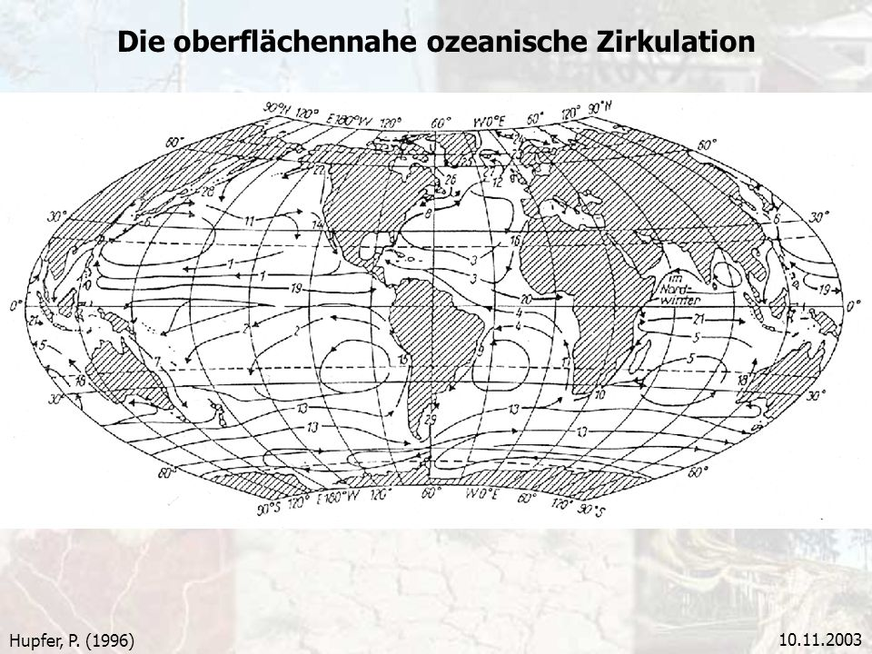 Die oberflächennahe ozeanische Zirkulation