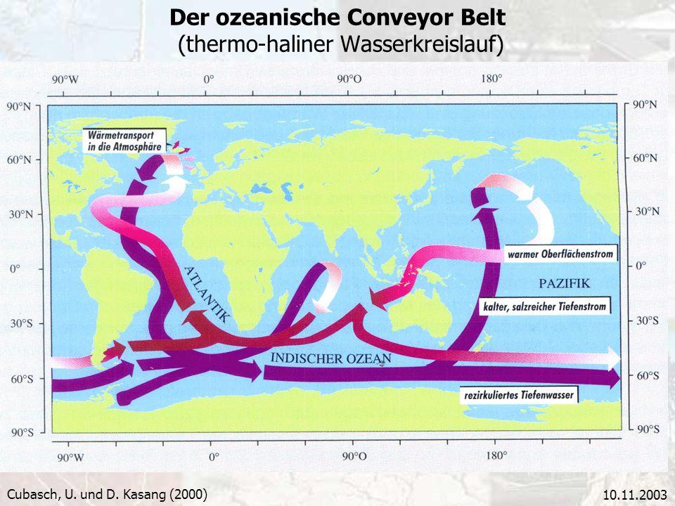 Der ozeanische Conveyor Belt (thermo-haliner Wasserkreislauf)