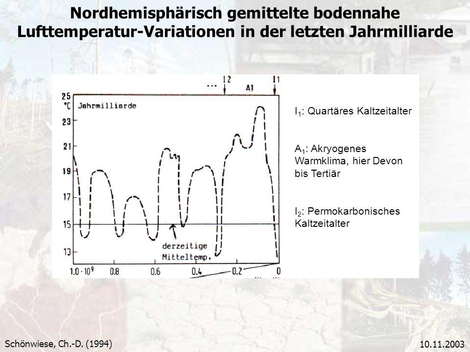 Nordhemisphärisch gemittelte bodennahe Lufttemperatur-Variationen in der letzten Jahrmilliarde