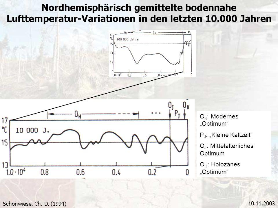 Nordhemisphärisch gemittelte bodennahe Lufttemperatur-Variationen in den letzten 10.000 Jahren