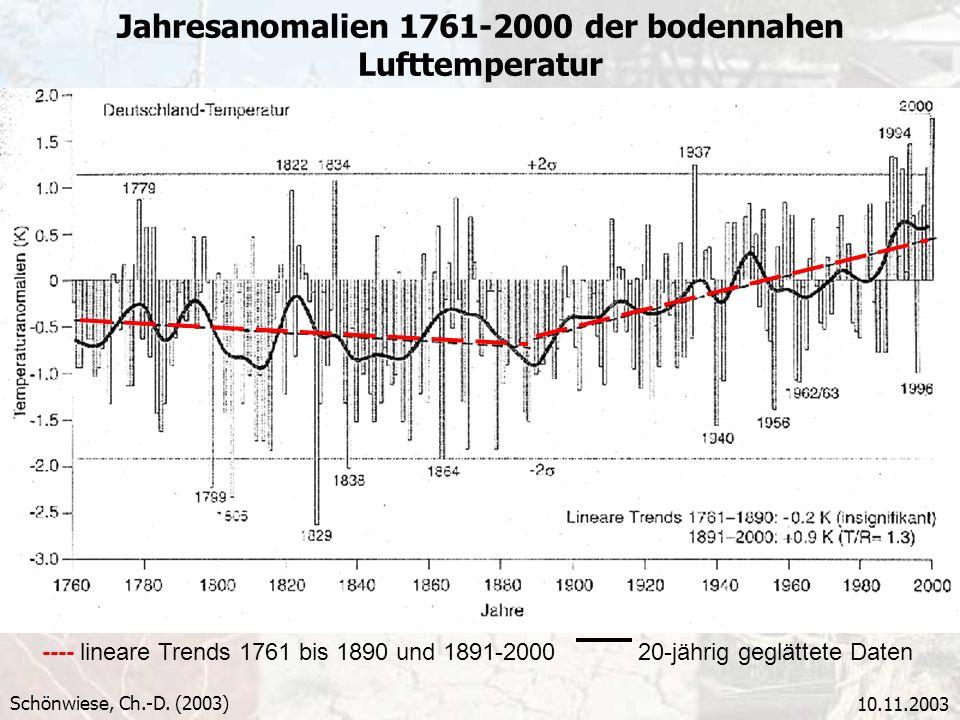 Jahresanomalien 1761-2000 der bodennahen Lufttemperatur