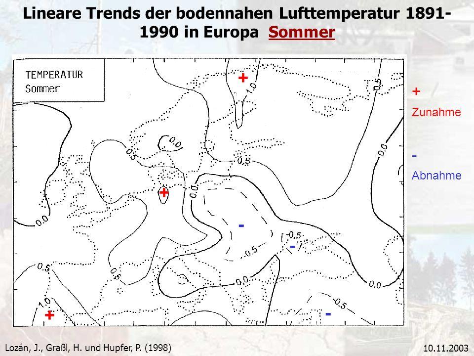 Lineare Trends der bodennahen Lufttemperatur 1891-1990 in Europa Sommer