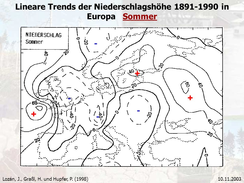 Lineare Trends der Niederschlagshöhe 1891-1990 in Europa Sommer