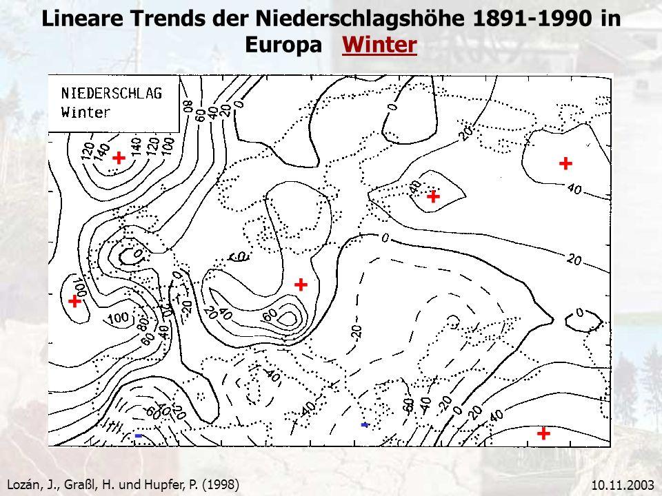 Lineare Trends der Niederschlagshöhe 1891-1990 in Europa Winter