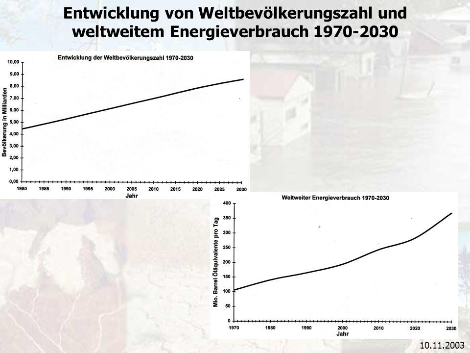Entwicklung von Weltbevölkerungszahl und weltweitem Energieverbrauch 1970-2030