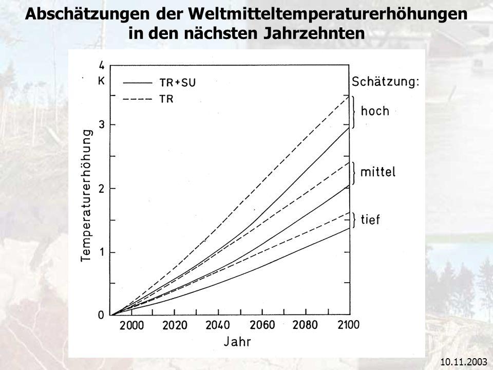 Abschätzungen der Weltmitteltemperaturerhöhungen in den nächsten Jahrzehnten