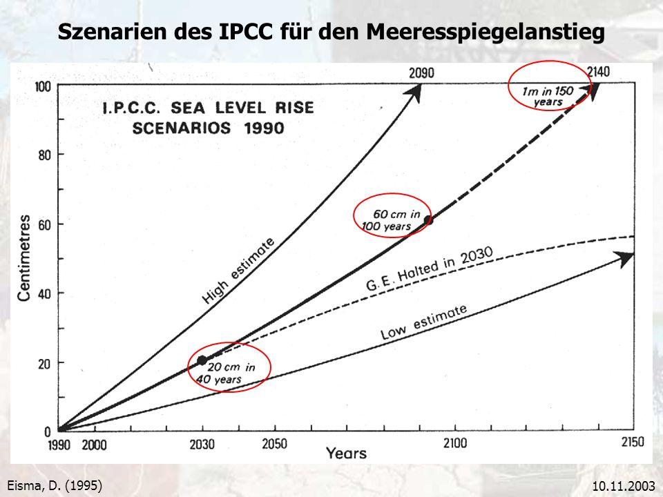 Szenarien des IPCC für den Meeresspiegelanstieg