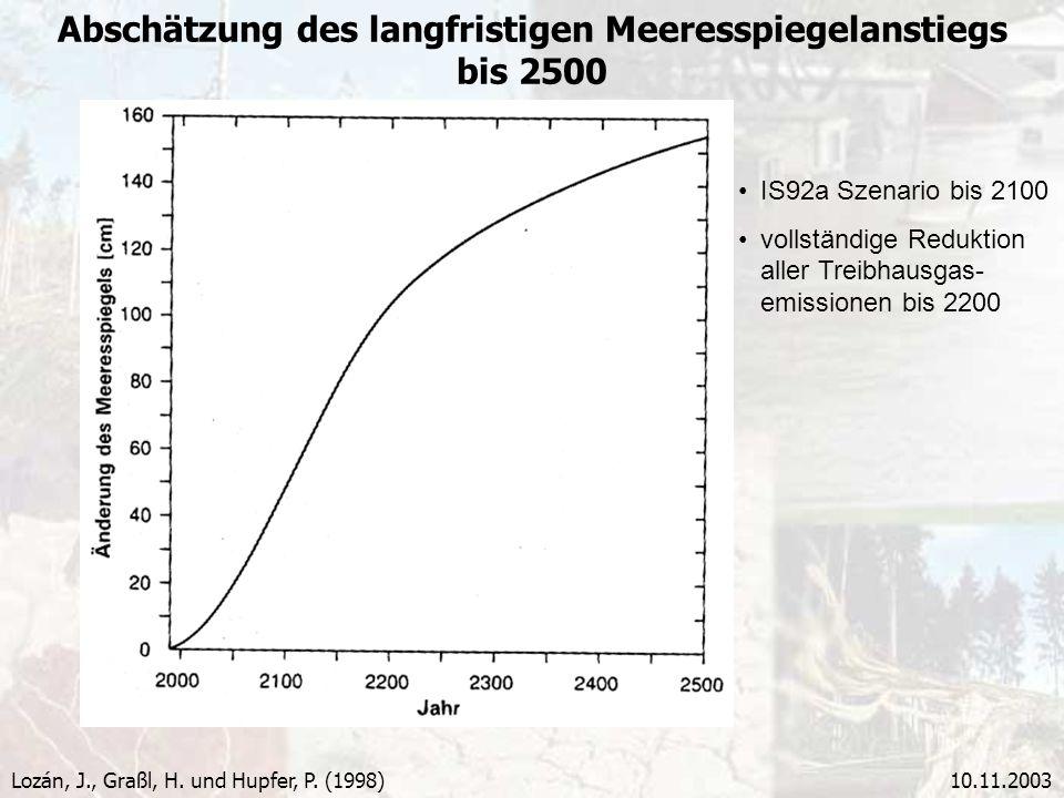 Abschätzung des langfristigen Meeresspiegelanstiegs bis 2500