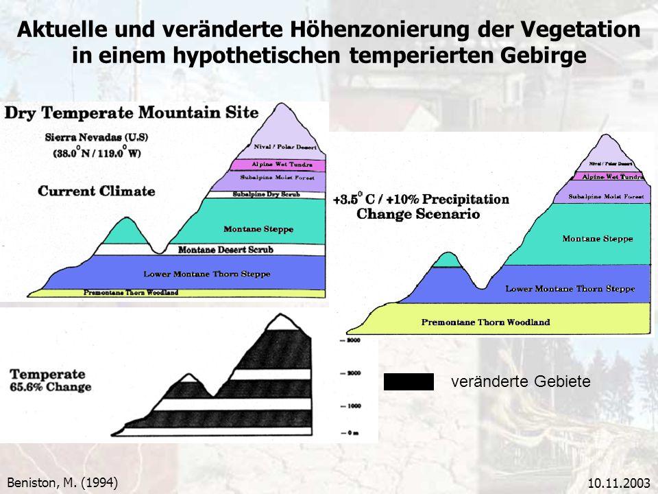 Aktuelle und veränderte Höhenzonierung der Vegetation in einem hypothetischen temperierten Gebirge