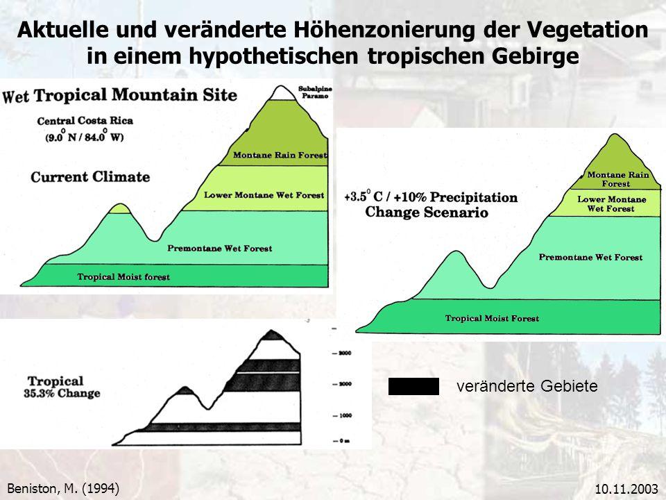 Aktuelle und veränderte Höhenzonierung der Vegetation in einem hypothetischen tropischen Gebirge