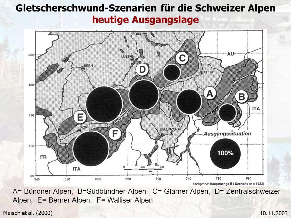 Gletscherschwund-Szenarien für die Schweizer Alpen heutige Ausgangslage