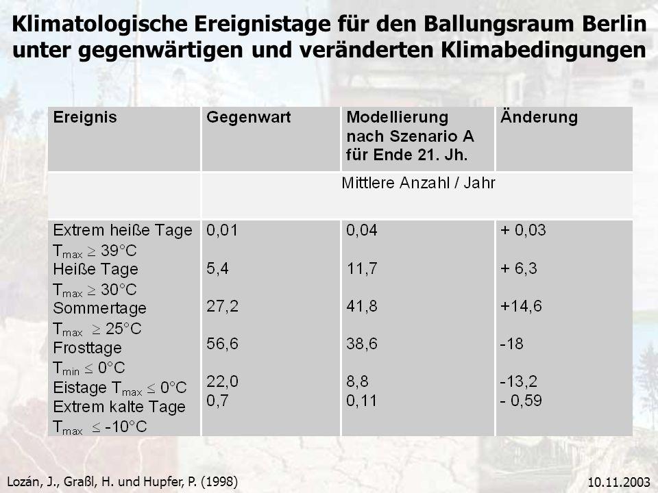 Klimatologische Ereignistage für den Ballungsraum Berlin unter gegenwärtigen und veränderten Klimabedingungen