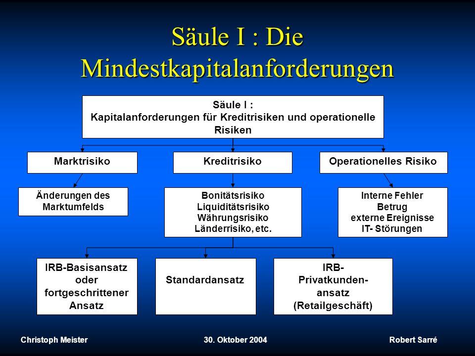 Säule I : Die Mindestkapitalanforderungen