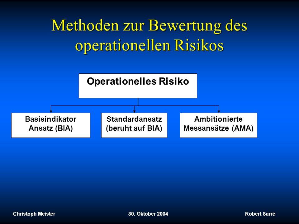 Methoden zur Bewertung des operationellen Risikos