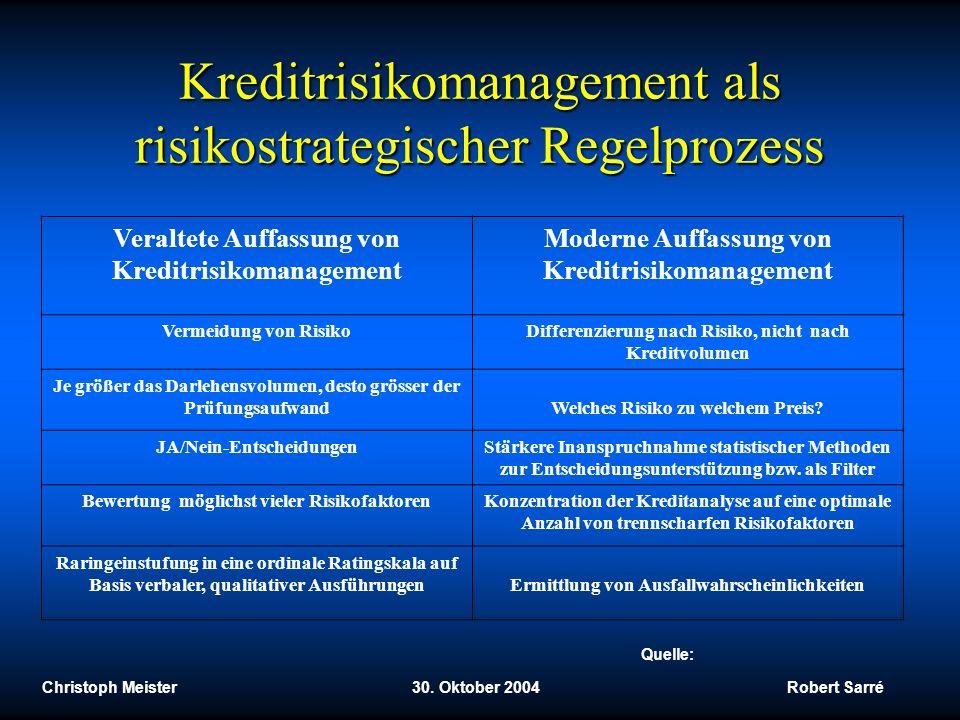 Kreditrisikomanagement als risikostrategischer Regelprozess