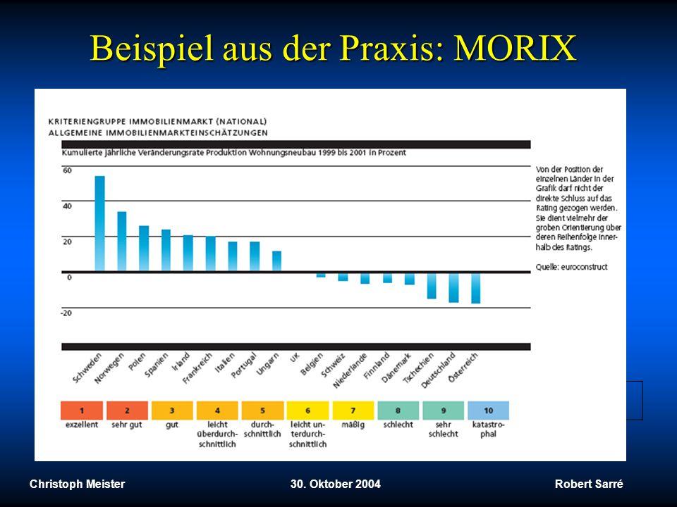 Beispiel aus der Praxis: MORIX