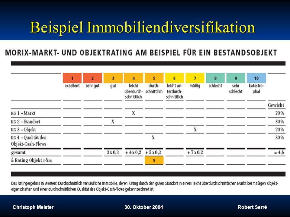 Beispiel Immobiliendiversifikation