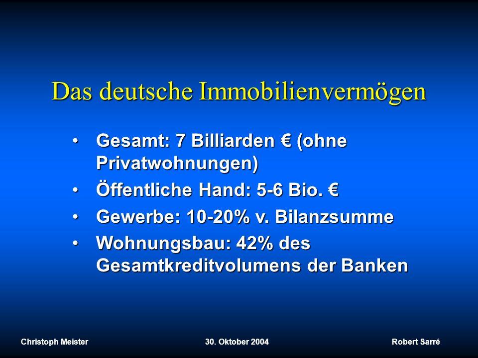 Das deutsche Immobilienvermögen