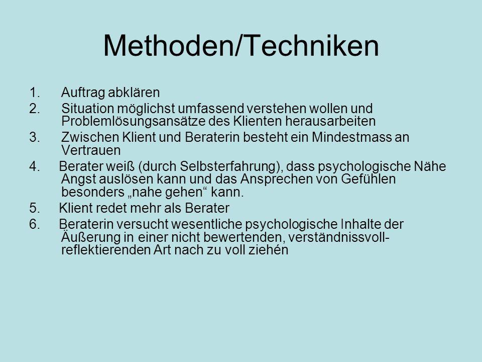 Methoden/Techniken Auftrag abklären