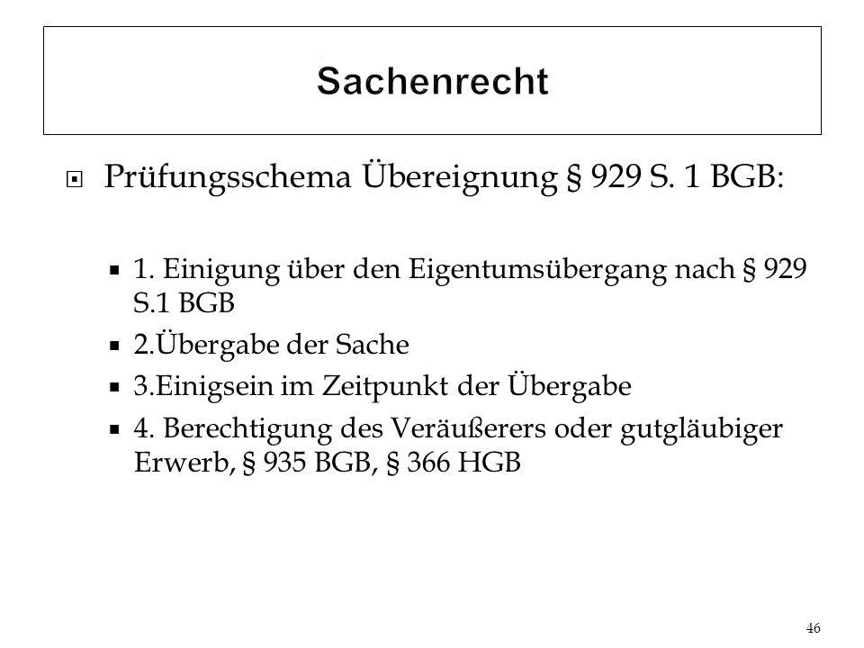 Sachenrecht Prüfungsschema Übereignung § 929 S. 1 BGB: