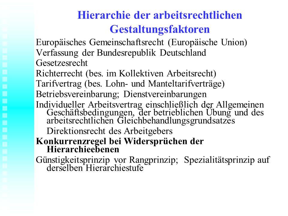 Hierarchie der arbeitsrechtlichen Gestaltungsfaktoren