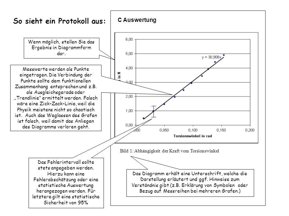 Wenn möglich, stellen Sie das Ergebnis in Diagrammform dar.