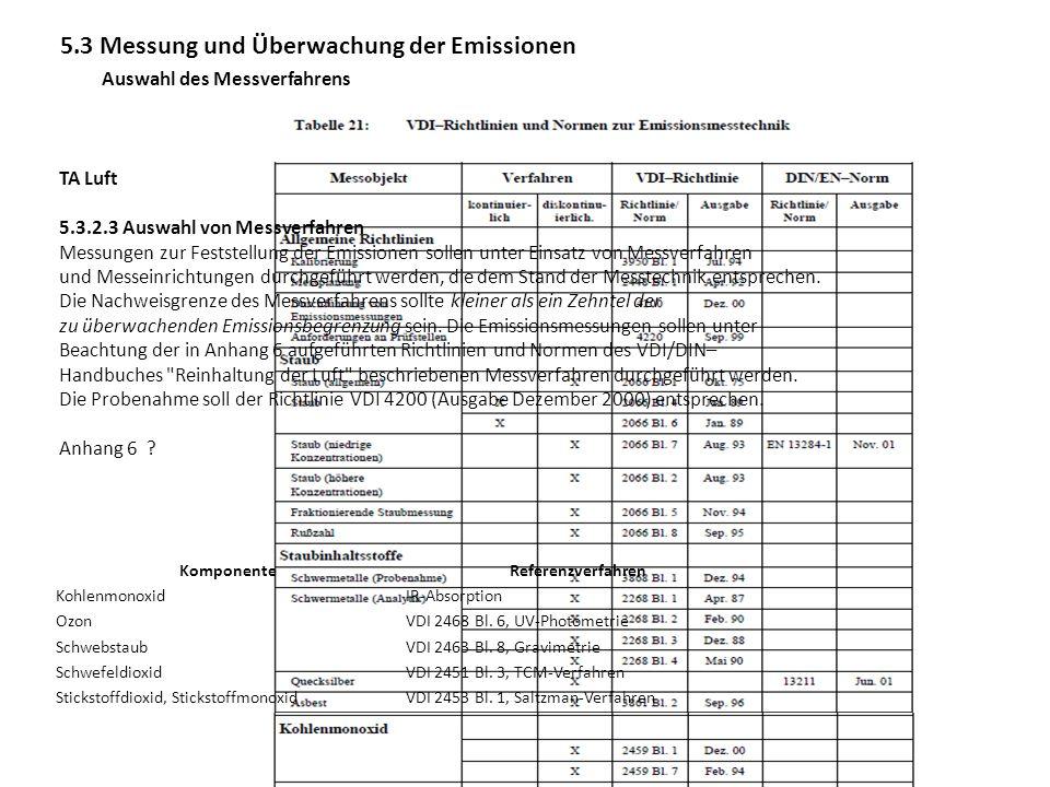 5.3 Messung und Überwachung der Emissionen Auswahl des Messverfahrens