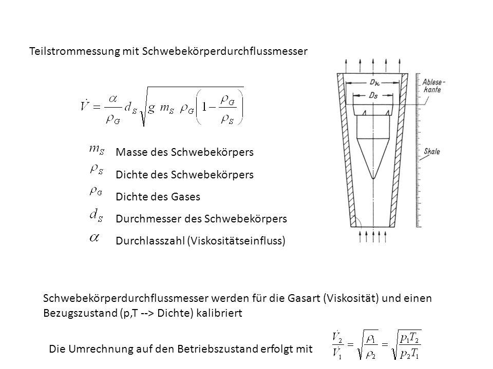 Teilstrommessung mit Schwebekörperdurchflussmesser