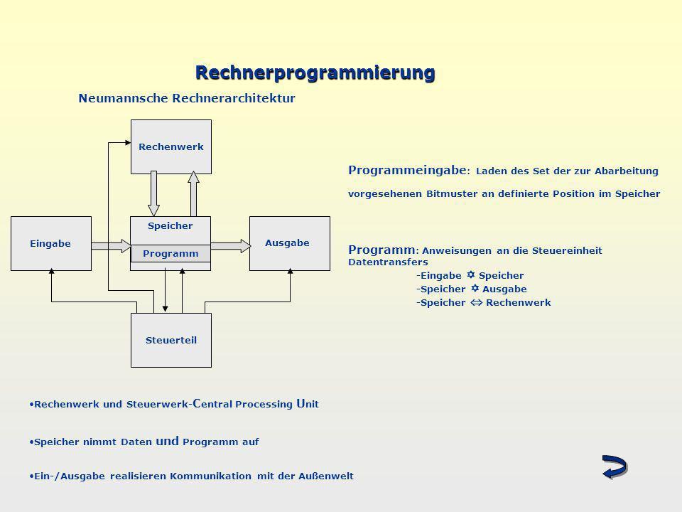 Neumannsche Rechnerarchitektur