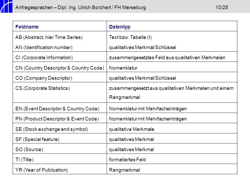 Anfragesprachen – Dipl. Ing. Ulrich Borchert / FH Merseburg 10/25