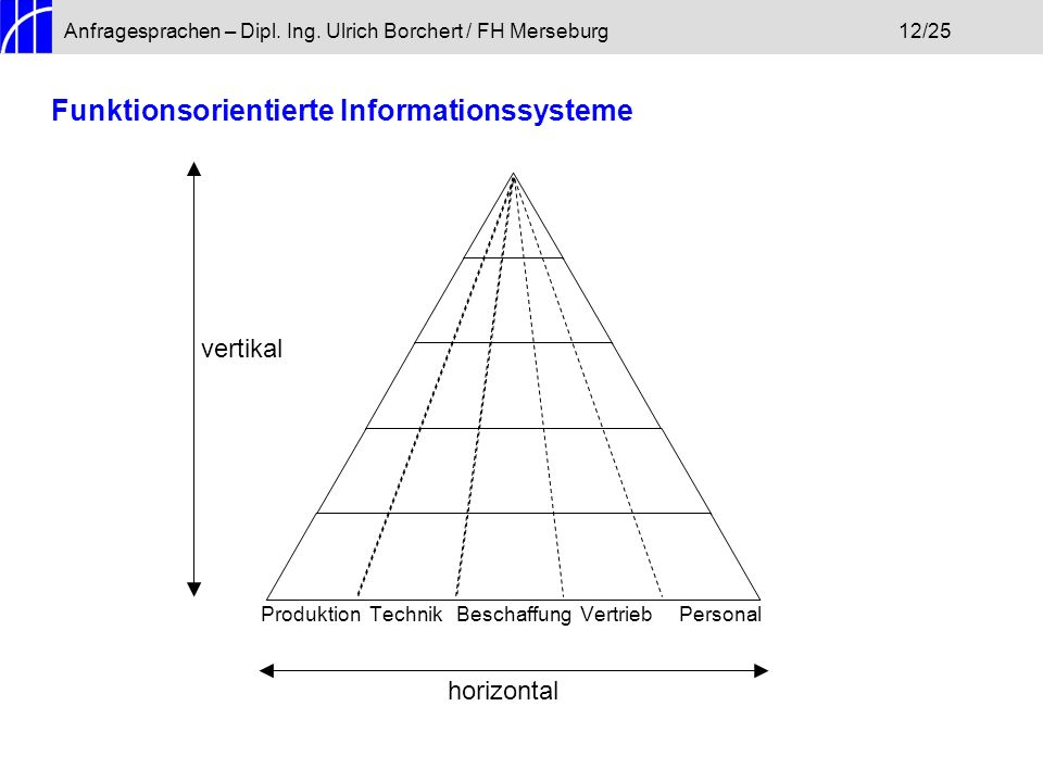 Funktionsorientierte Informationssysteme