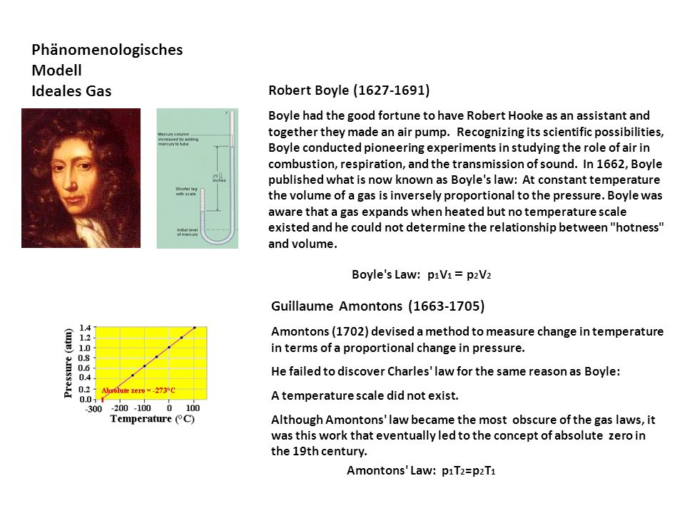 Phänomenologisches Modell Ideales Gas