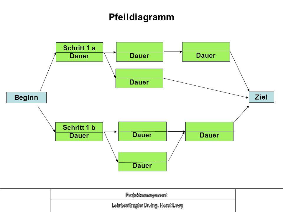 Lehrbeaftragter Dr.-Ing. Horst Lewy