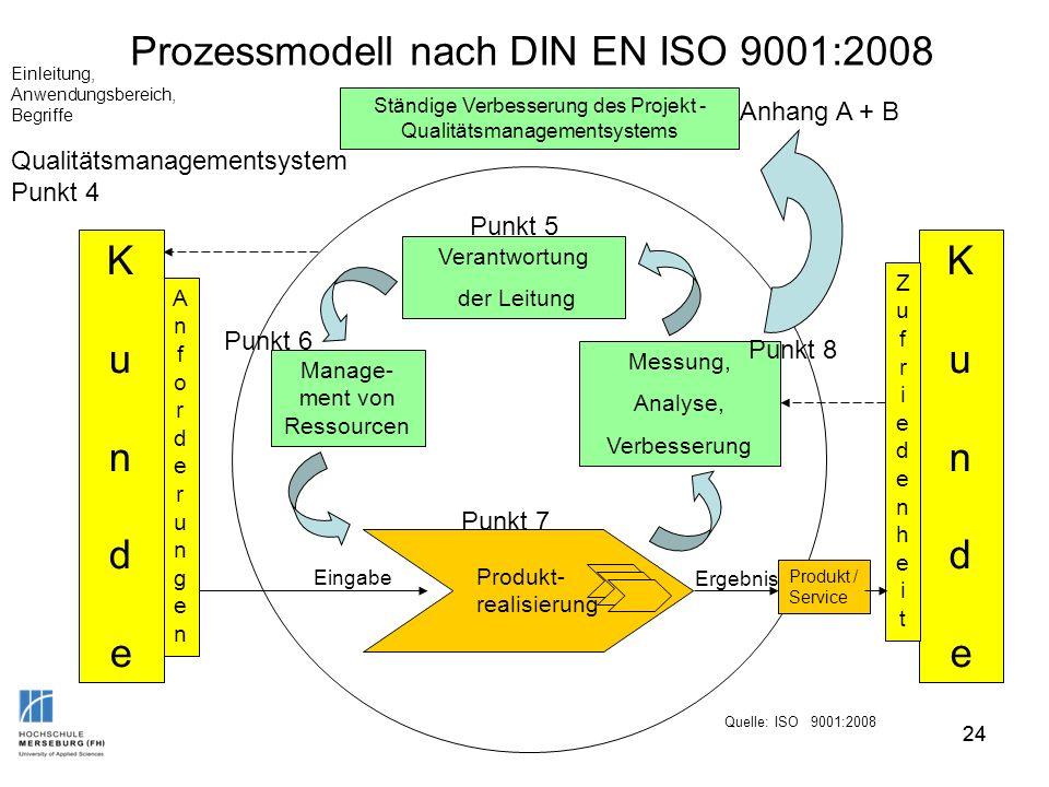 Prozessmodell nach DIN EN ISO 9001:2008