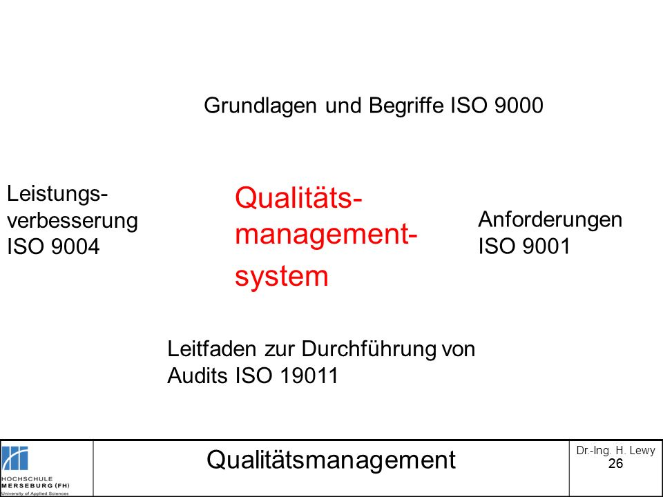 Qualitäts-management- system