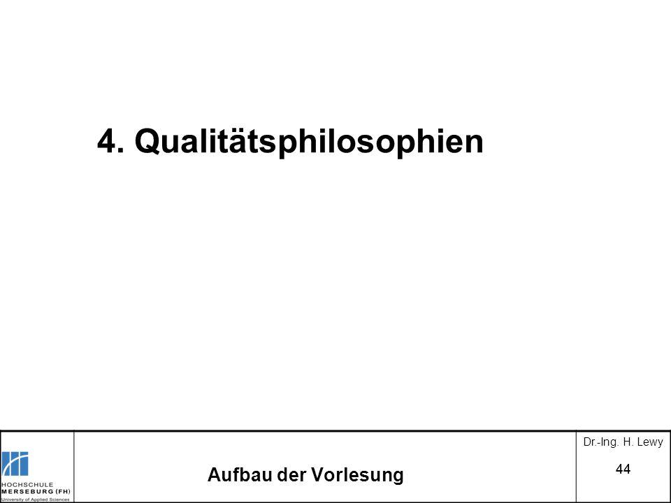 4. Qualitätsphilosophien