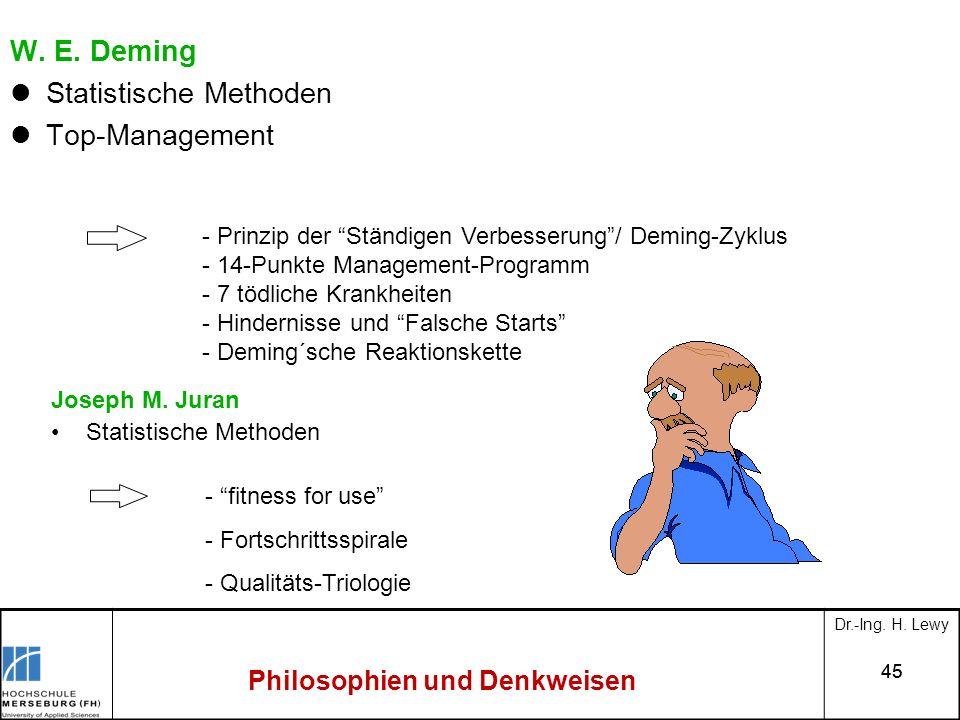 Philosophien und Denkweisen