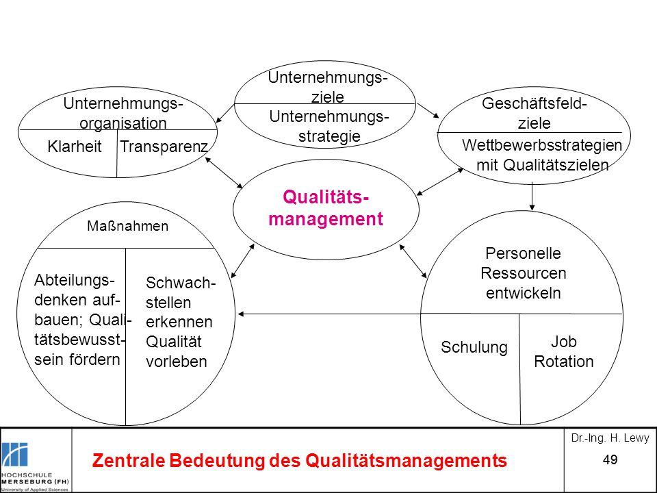 Zentrale Bedeutung des Qualitätsmanagements